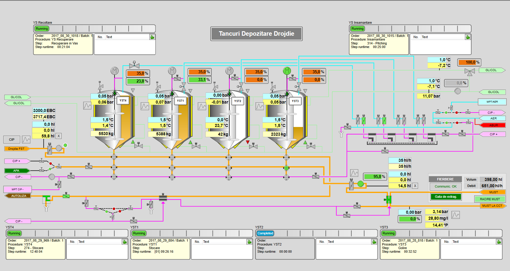 Process and Control Process 1