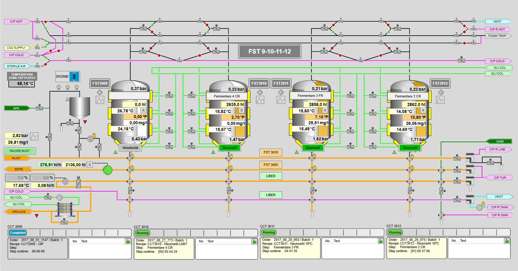 Process and Control Process 3